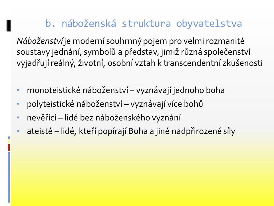 b. náboženská struktura obyvatelstva