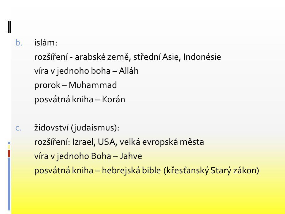 islám: rozšíření - arabské země, střední Asie, Indonésie. víra v jednoho boha – Alláh. prorok – Muhammad.