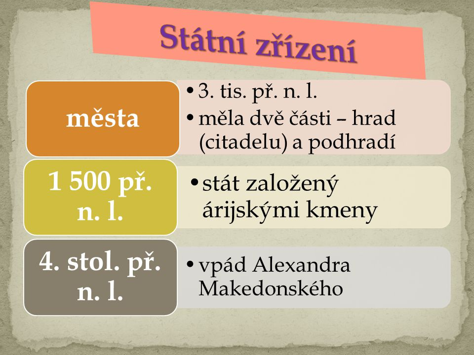 Státní zřízení města 1 500 př. n. l. 4. stol. př. n. l.