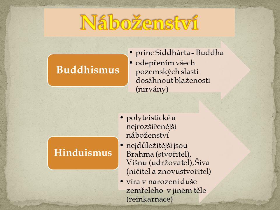 Náboženství Buddhismus Hinduismus princ Siddhárta - Buddha
