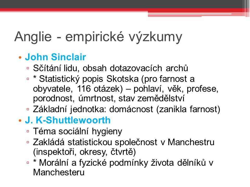 Anglie - empirické výzkumy