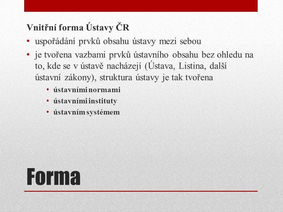 Forma Vnitřní forma Ústavy ČR
