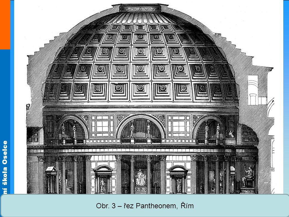 Obr. 3 – řez Pantheonem, Řím