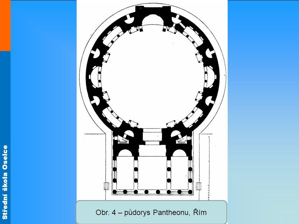 Obr. 4 – půdorys Pantheonu, Řím
