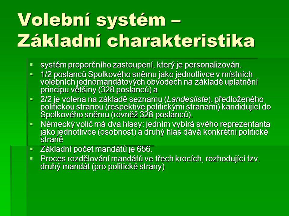 Volební systém – Základní charakteristika