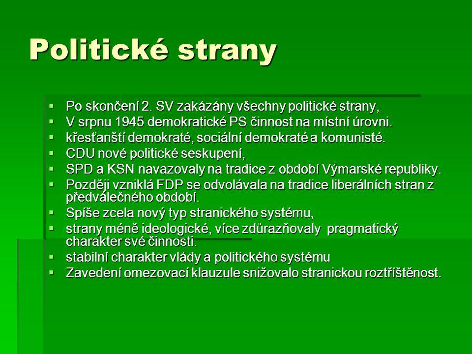 Politické strany Po skončení 2. SV zakázány všechny politické strany,