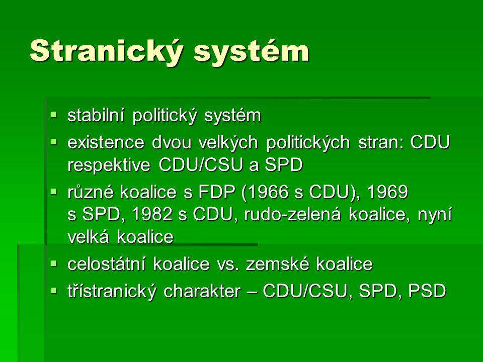 Stranický systém stabilní politický systém