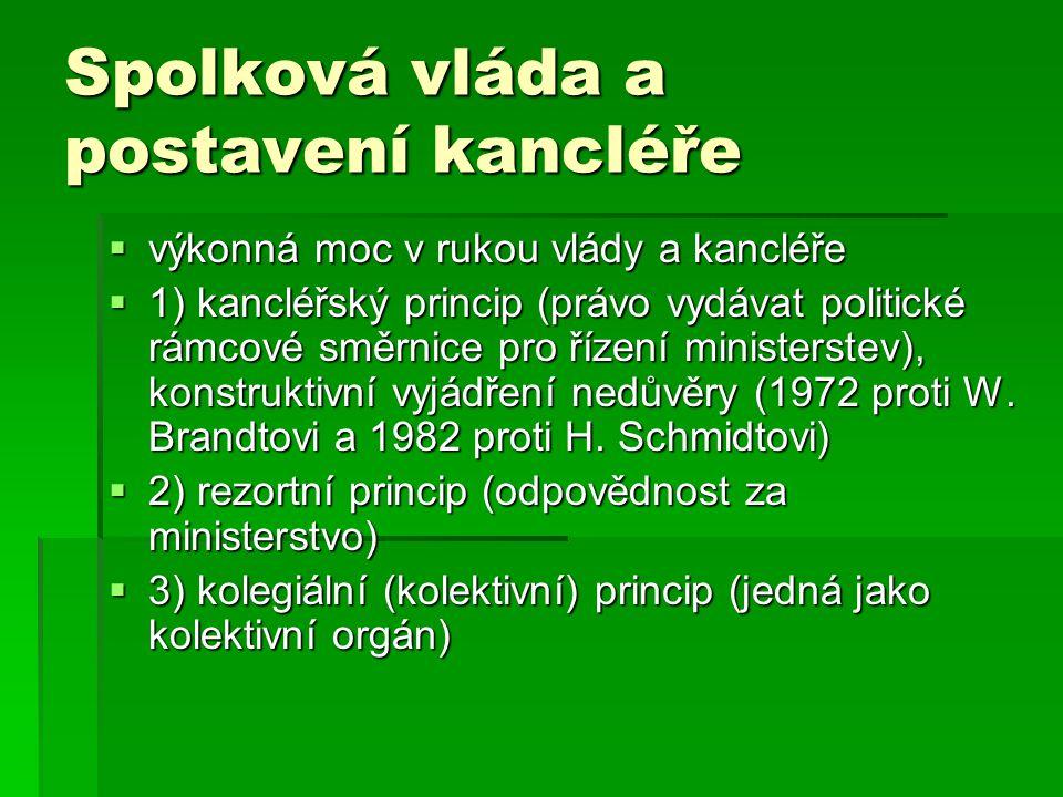 Spolková vláda a postavení kancléře