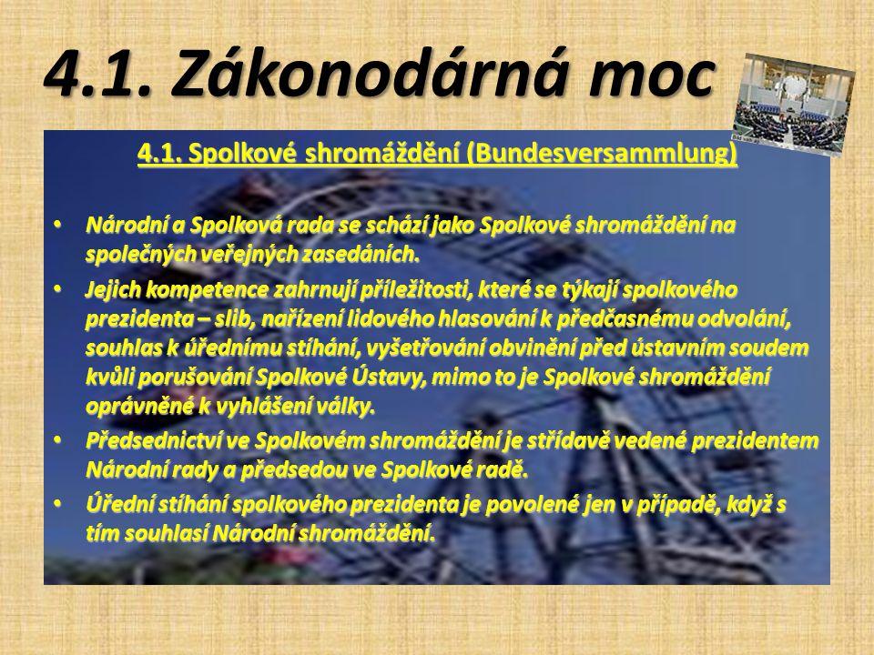 4.1. Spolkové shromáždění (Bundesversammlung)