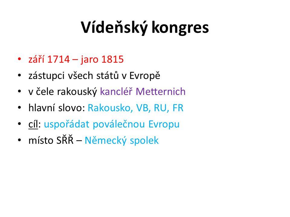 Vídeňský kongres září 1714 – jaro 1815 zástupci všech států v Evropě