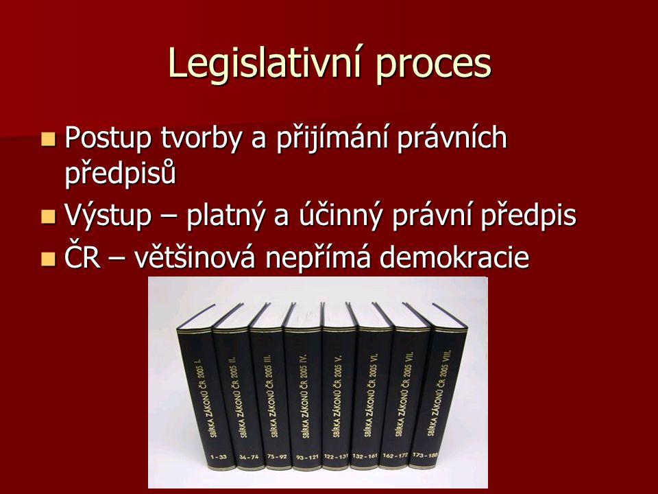 Legislativní proces Postup tvorby a přijímání právních předpisů