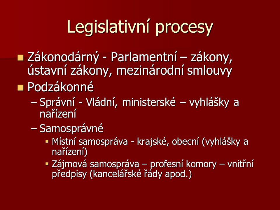 Legislativní procesy Zákonodárný - Parlamentní – zákony, ústavní zákony, mezinárodní smlouvy. Podzákonné.