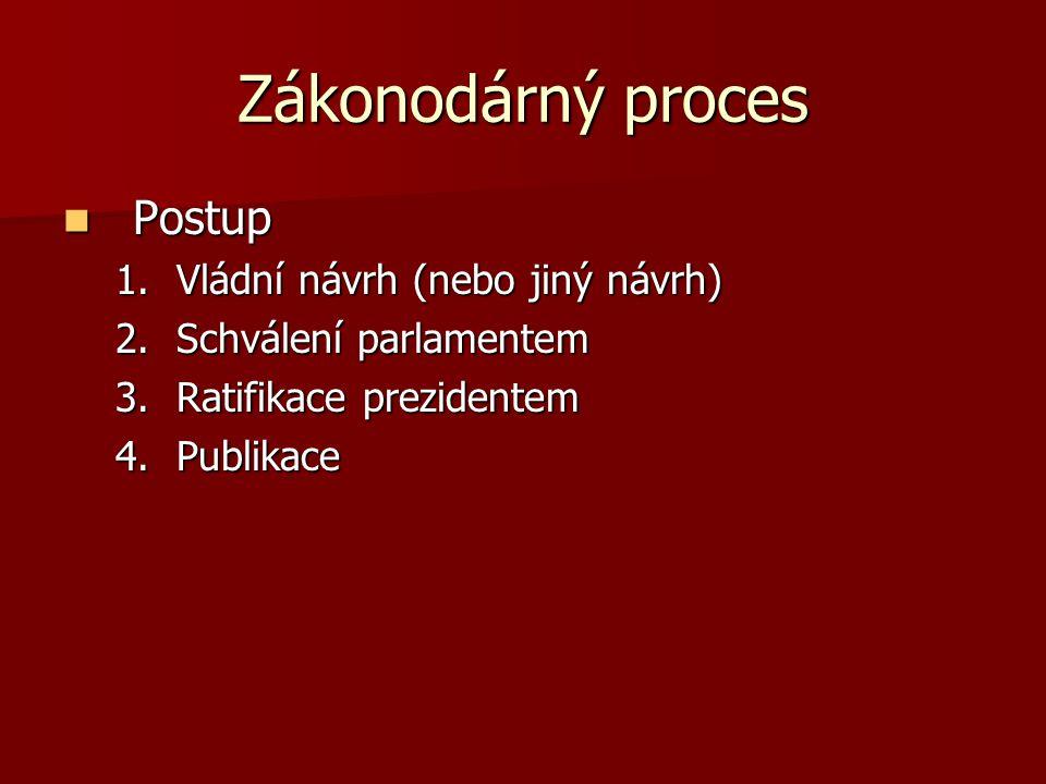 Zákonodárný proces Postup Vládní návrh (nebo jiný návrh)