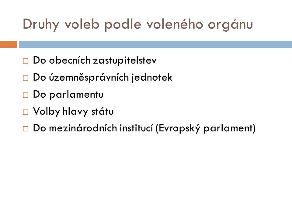 Druhy voleb podle voleného orgánu