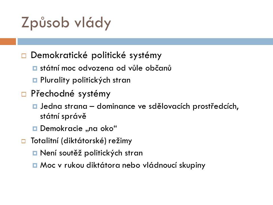 Způsob vlády Demokratické politické systémy Přechodné systémy