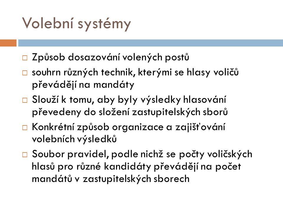 Volební systémy Způsob dosazování volených postů