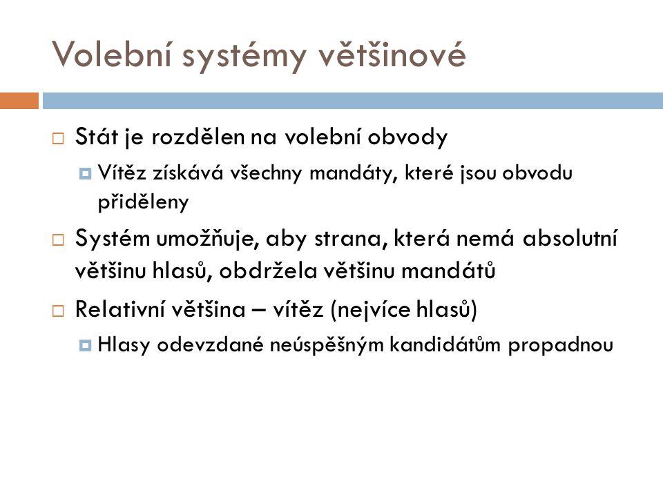 Volební systémy většinové