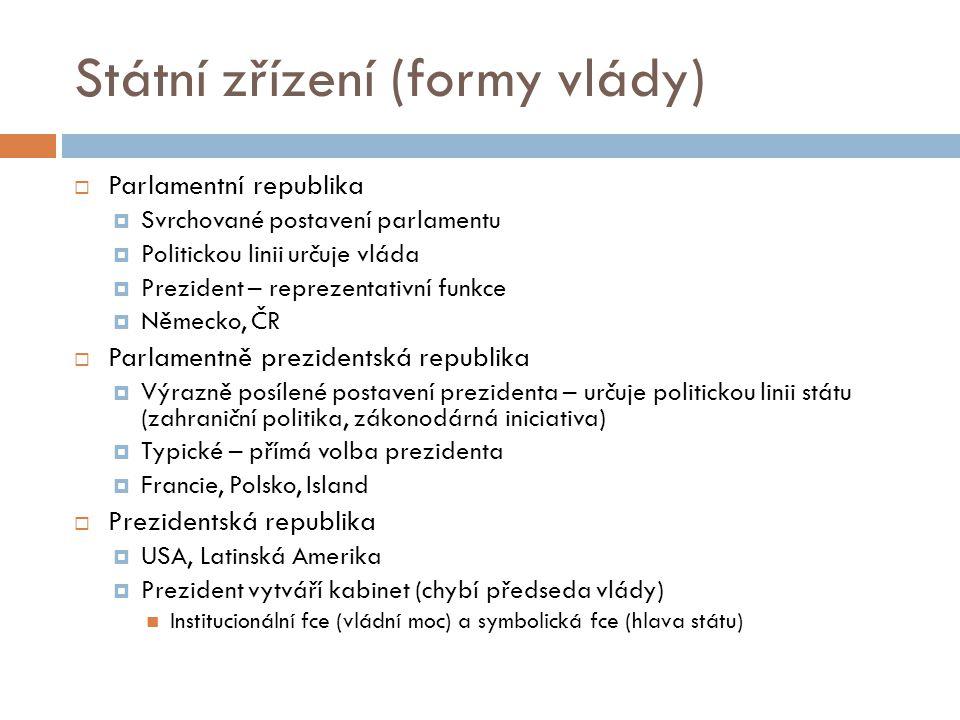 Státní zřízení (formy vlády)