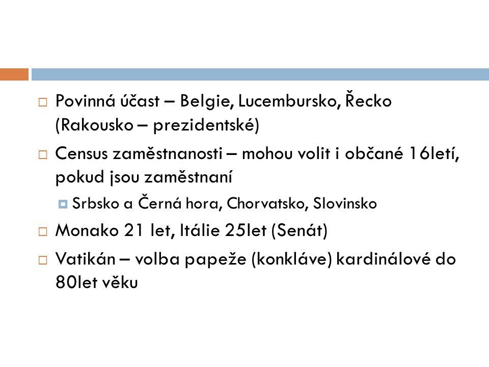 Povinná účast – Belgie, Lucembursko, Řecko (Rakousko – prezidentské)