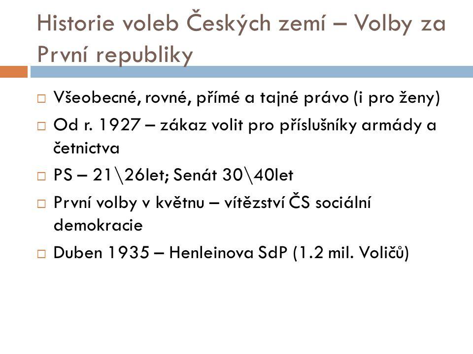 Historie voleb Českých zemí – Volby za První republiky