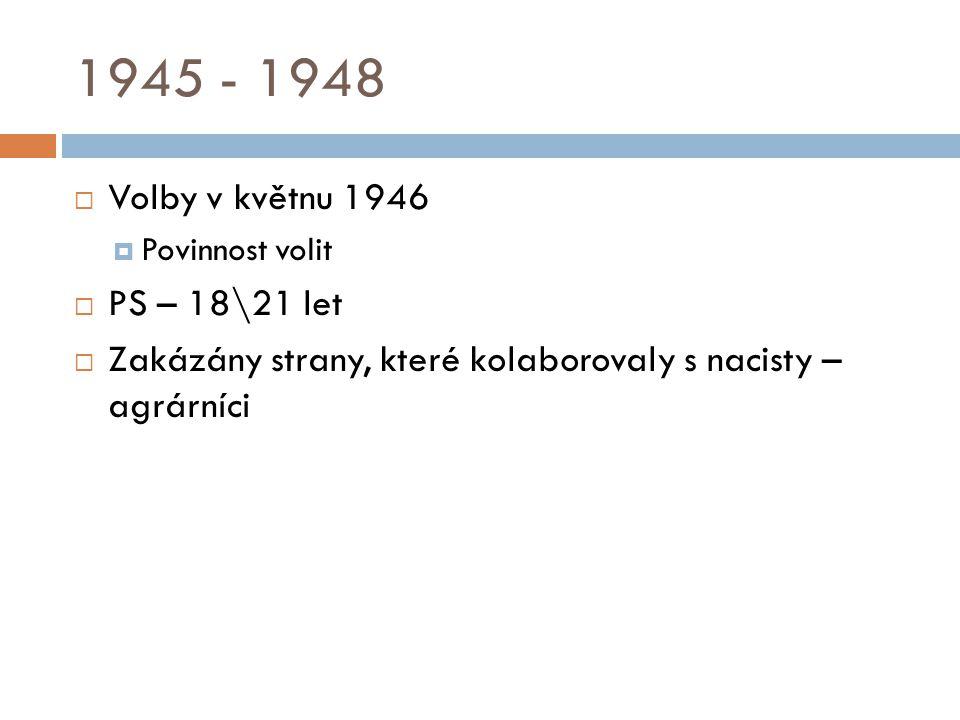 1945 - 1948 Volby v květnu 1946 PS – 18\21 let