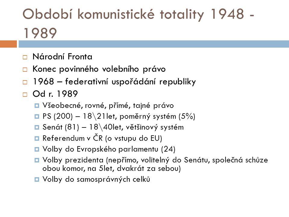 Období komunistické totality 1948 - 1989