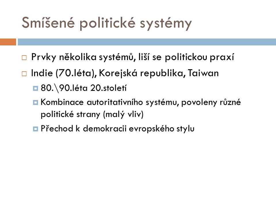 Smíšené politické systémy