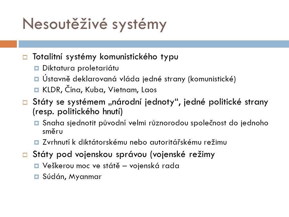 Nesoutěživé systémy Totalitní systémy komunistického typu