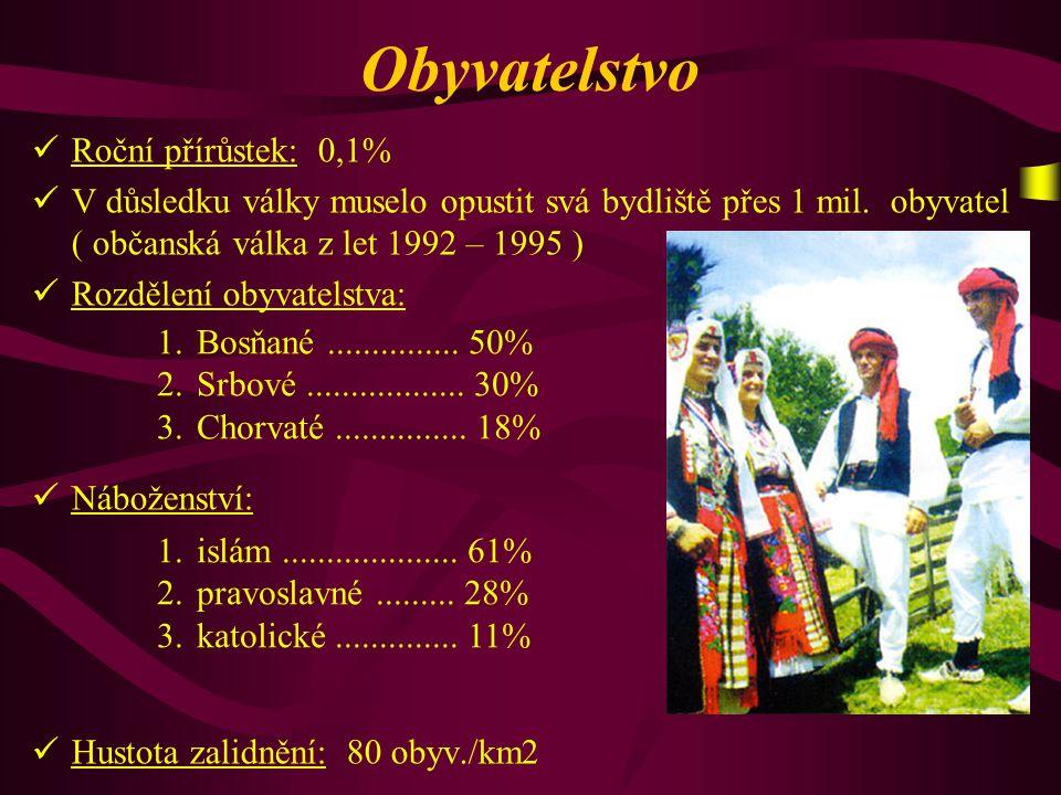 Obyvatelstvo Roční přírůstek: 0,1%