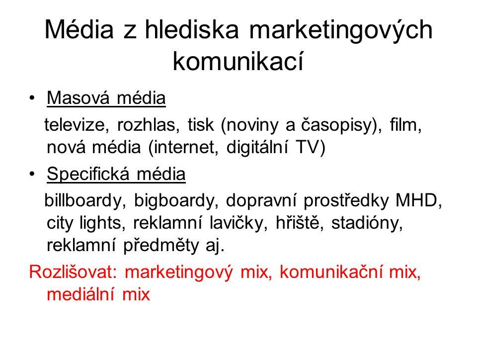 Média z hlediska marketingových komunikací