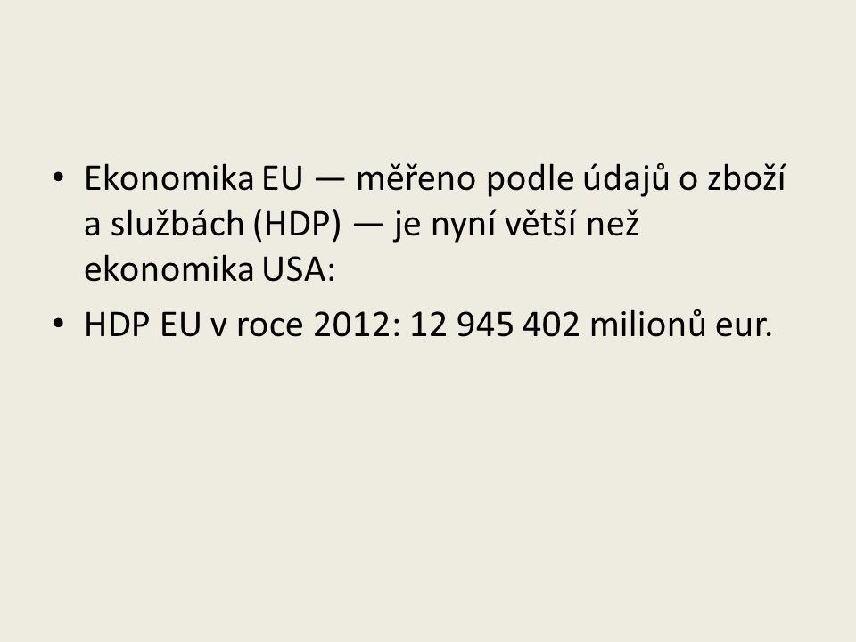 Ekonomika EU — měřeno podle údajů o zboží a službách (HDP) — je nyní větší než ekonomika USA: