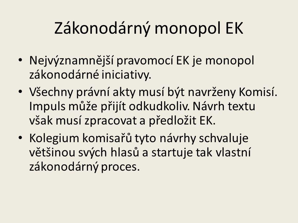 Zákonodárný monopol EK