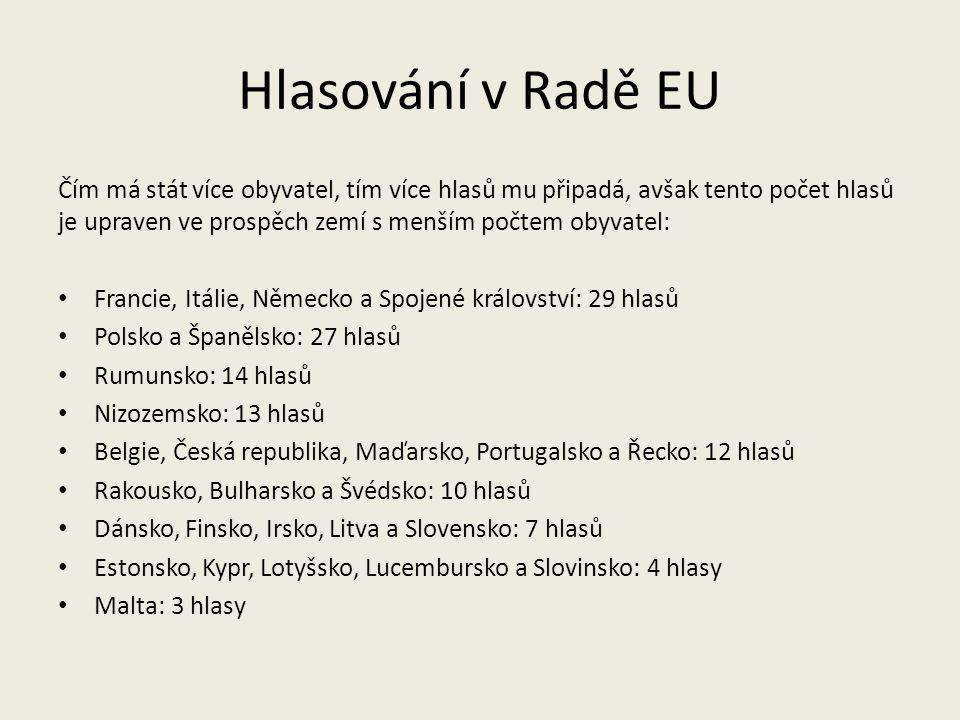 Hlasování v Radě EU