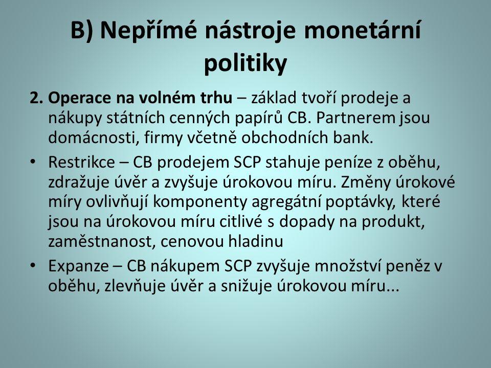 B) Nepřímé nástroje monetární politiky