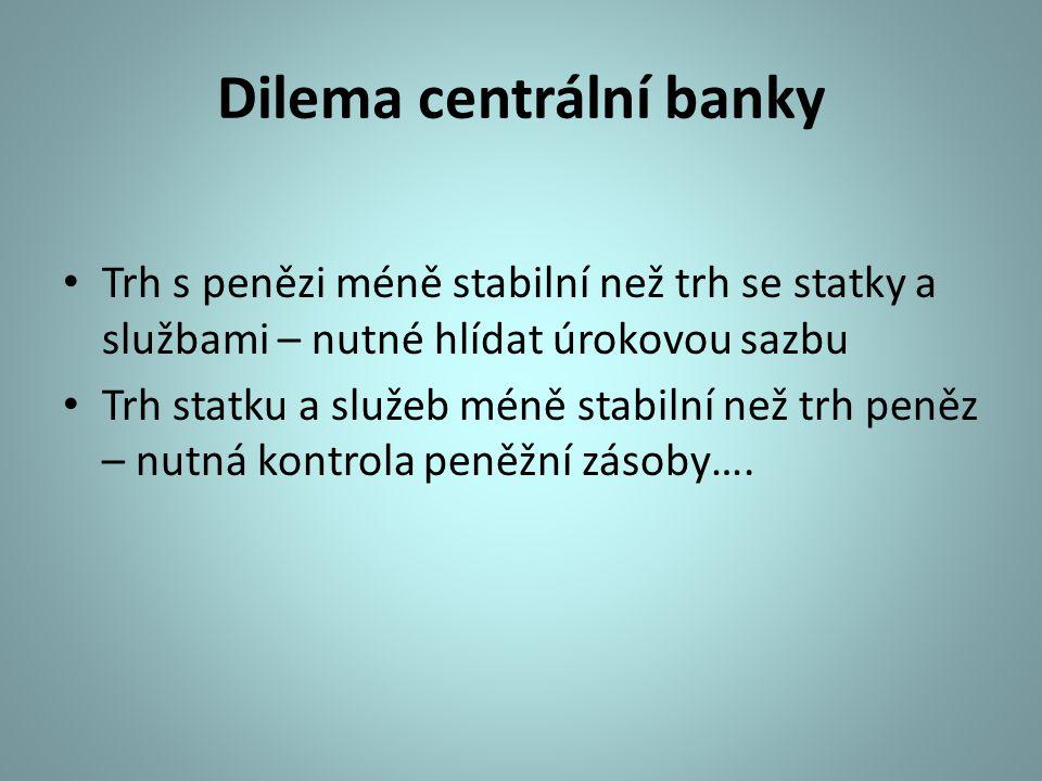 Dilema centrální banky