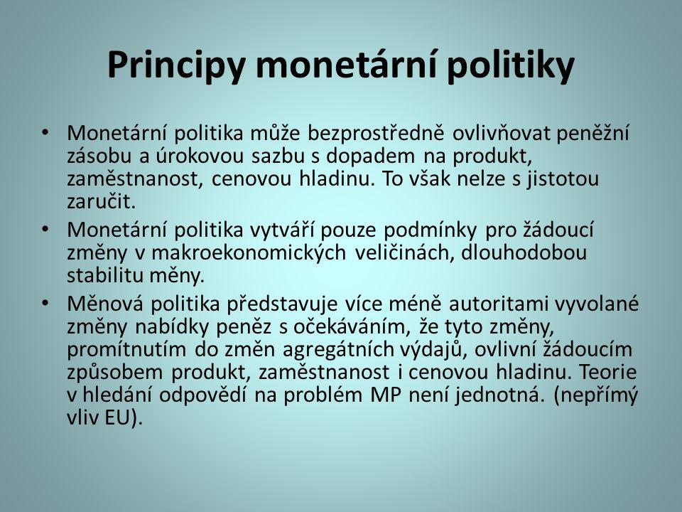 Principy monetární politiky