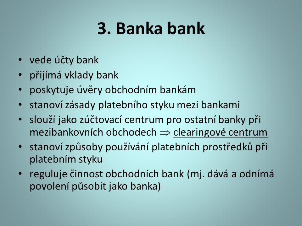 3. Banka bank vede účty bank přijímá vklady bank