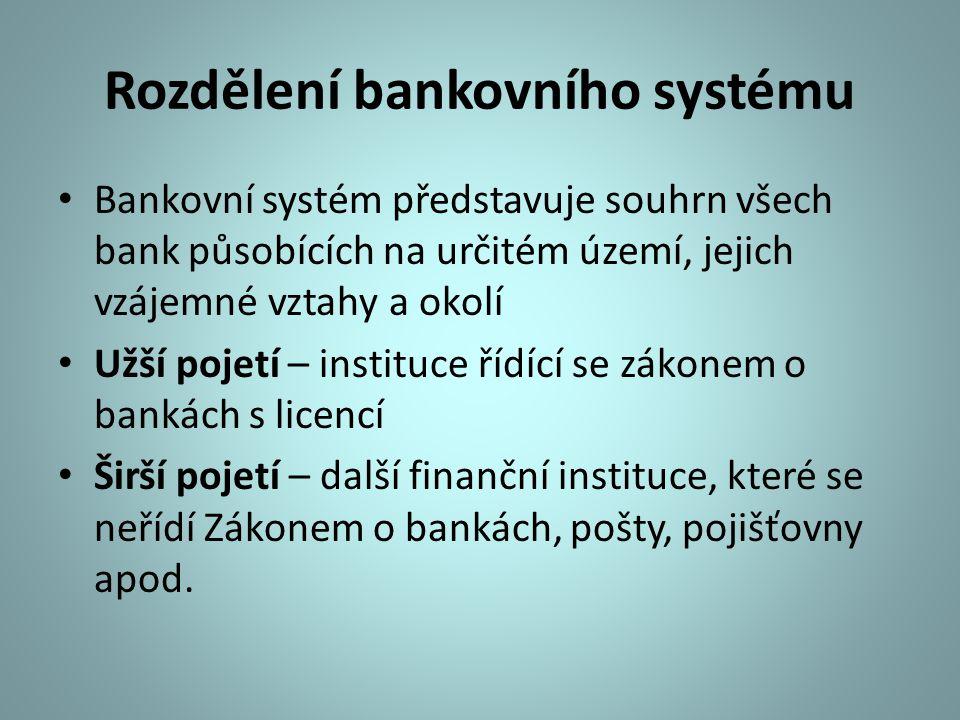 Rozdělení bankovního systému
