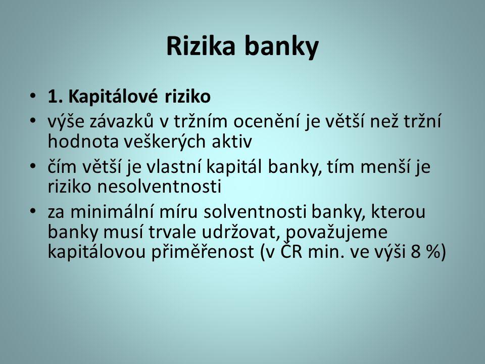 Rizika banky 1. Kapitálové riziko