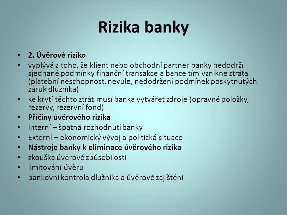 Rizika banky 2. Úvěrové riziko