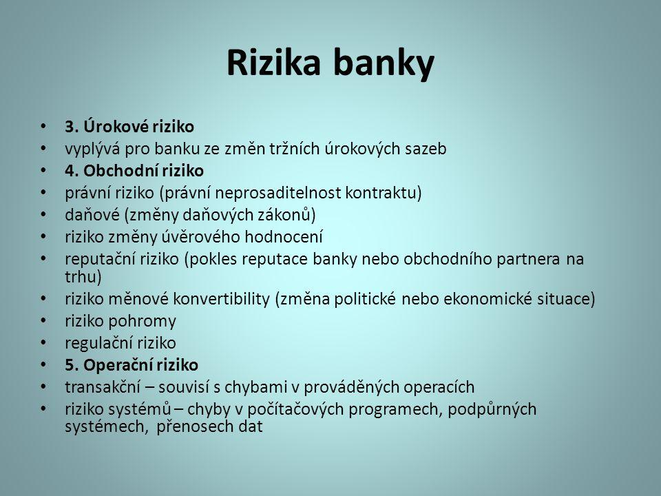 Rizika banky 3. Úrokové riziko