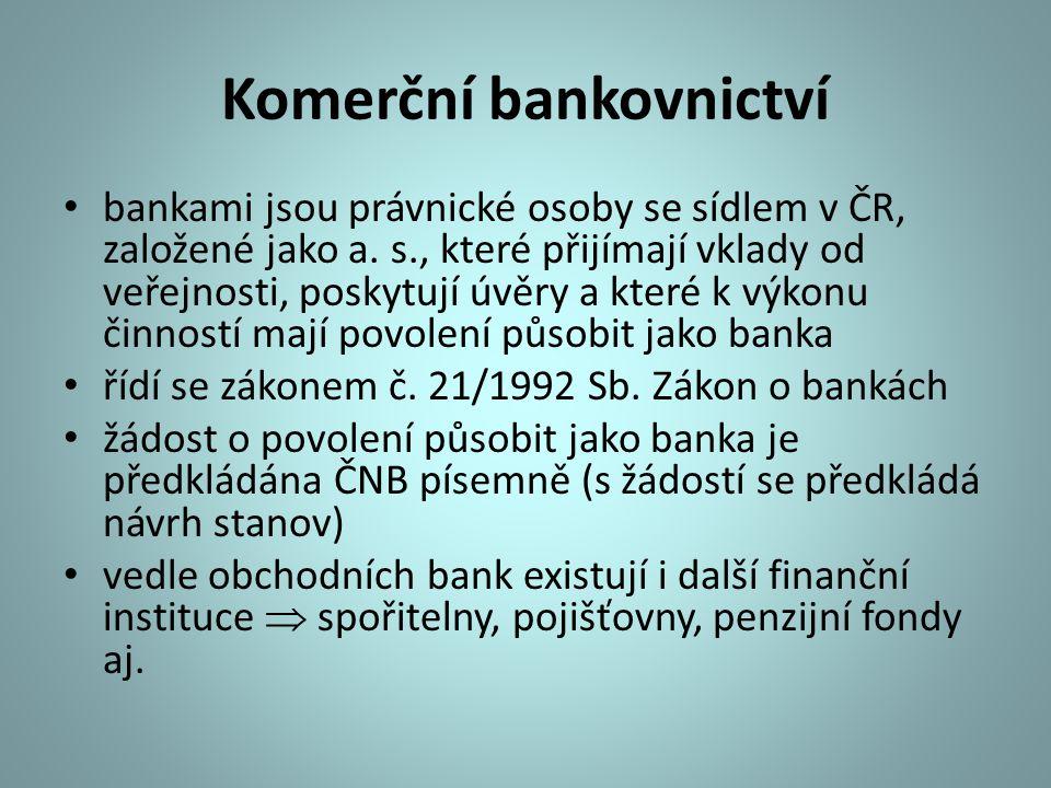 Komerční bankovnictví