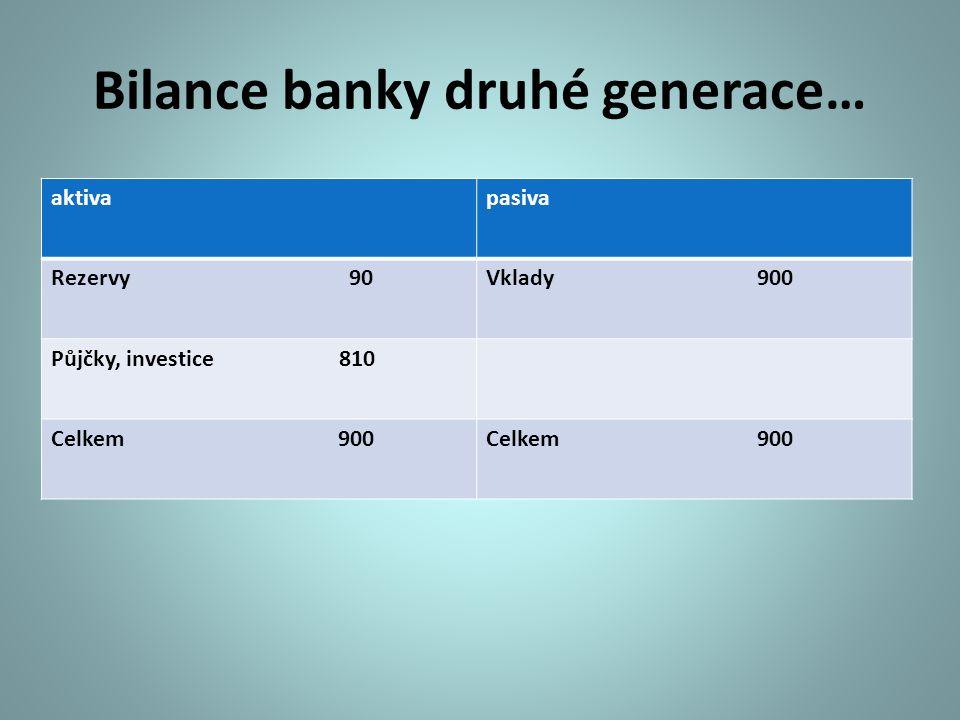 Bilance banky druhé generace…