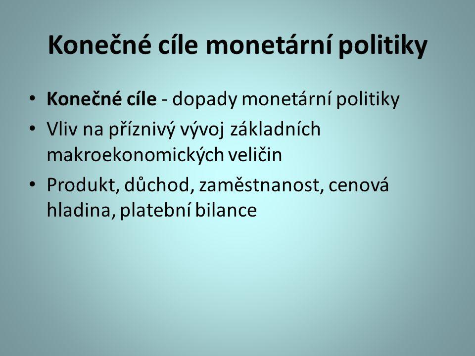 Konečné cíle monetární politiky
