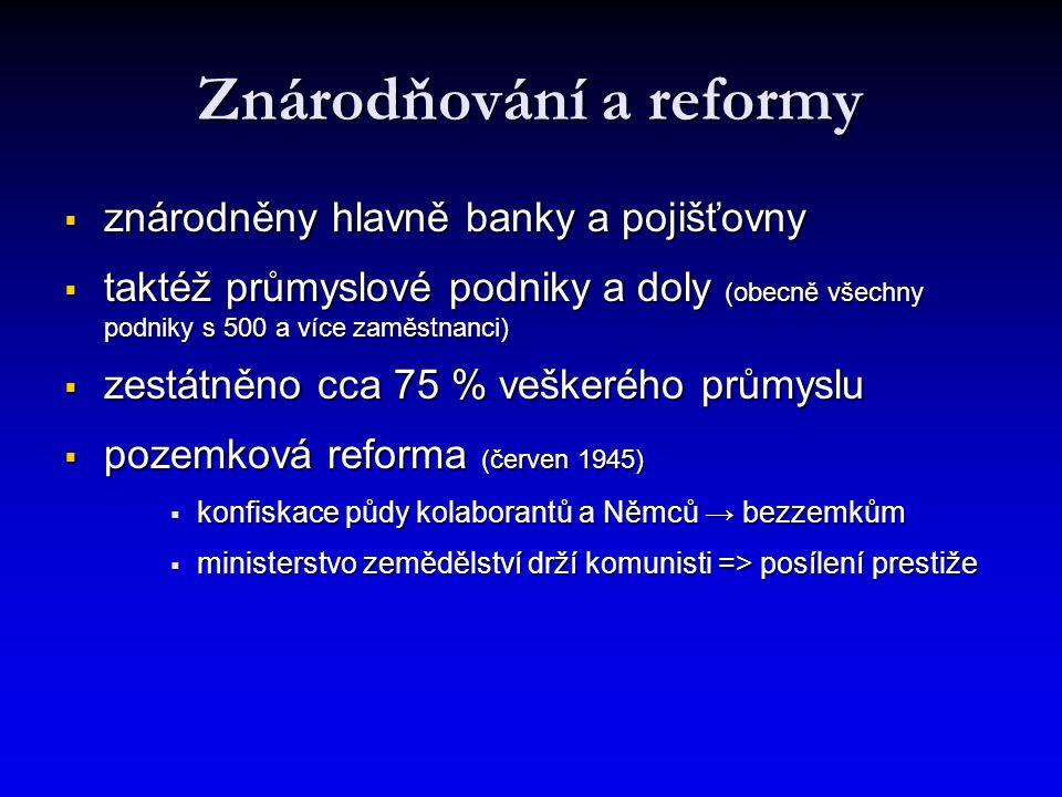 Znárodňování a reformy