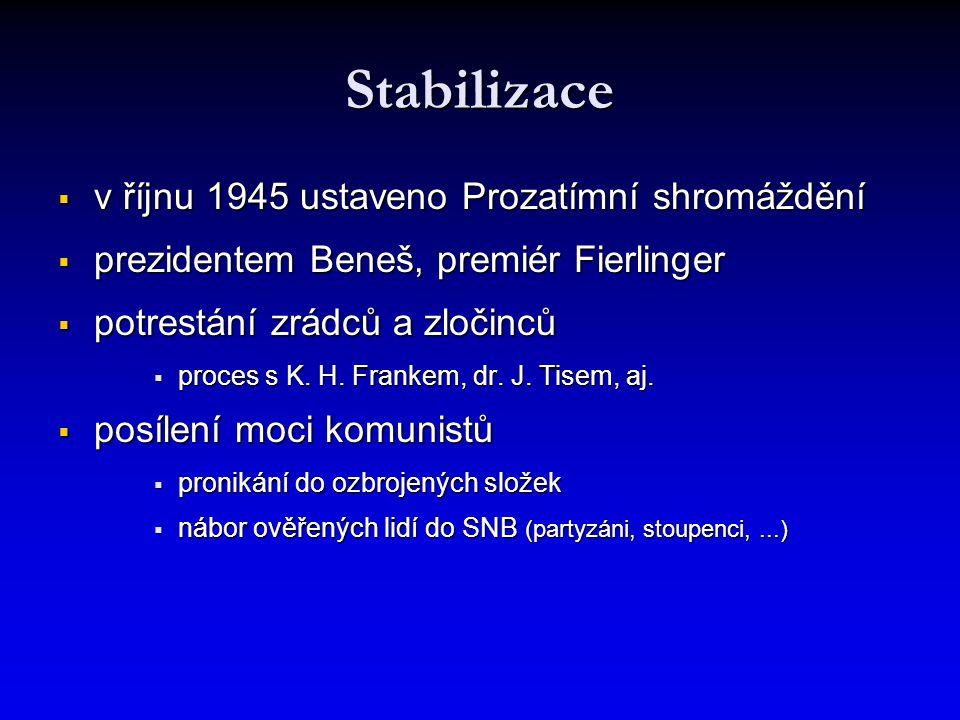 Stabilizace v říjnu 1945 ustaveno Prozatímní shromáždění