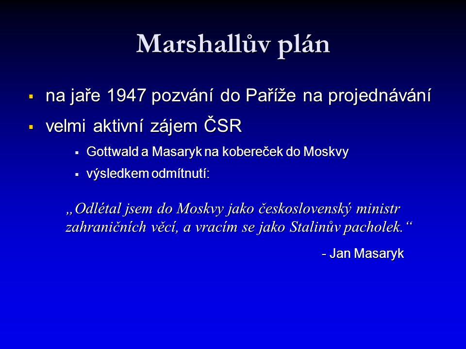 Marshallův plán na jaře 1947 pozvání do Paříže na projednávání