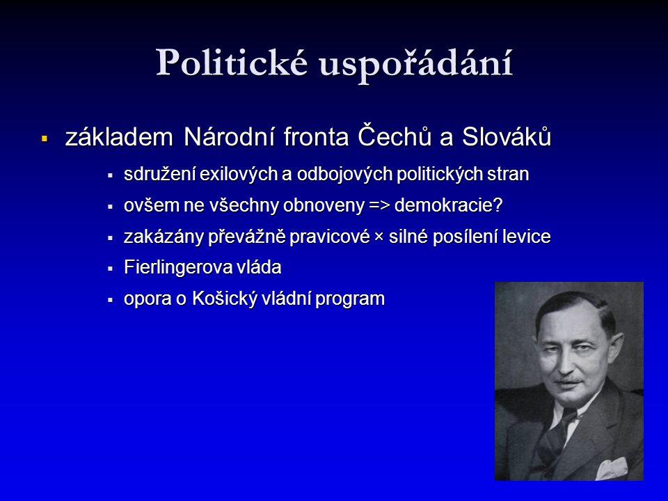Politické uspořádání základem Národní fronta Čechů a Slováků