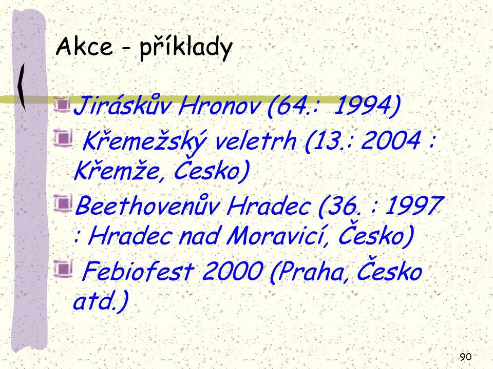 Akce - příklady Jiráskův Hronov (64.: 1994)