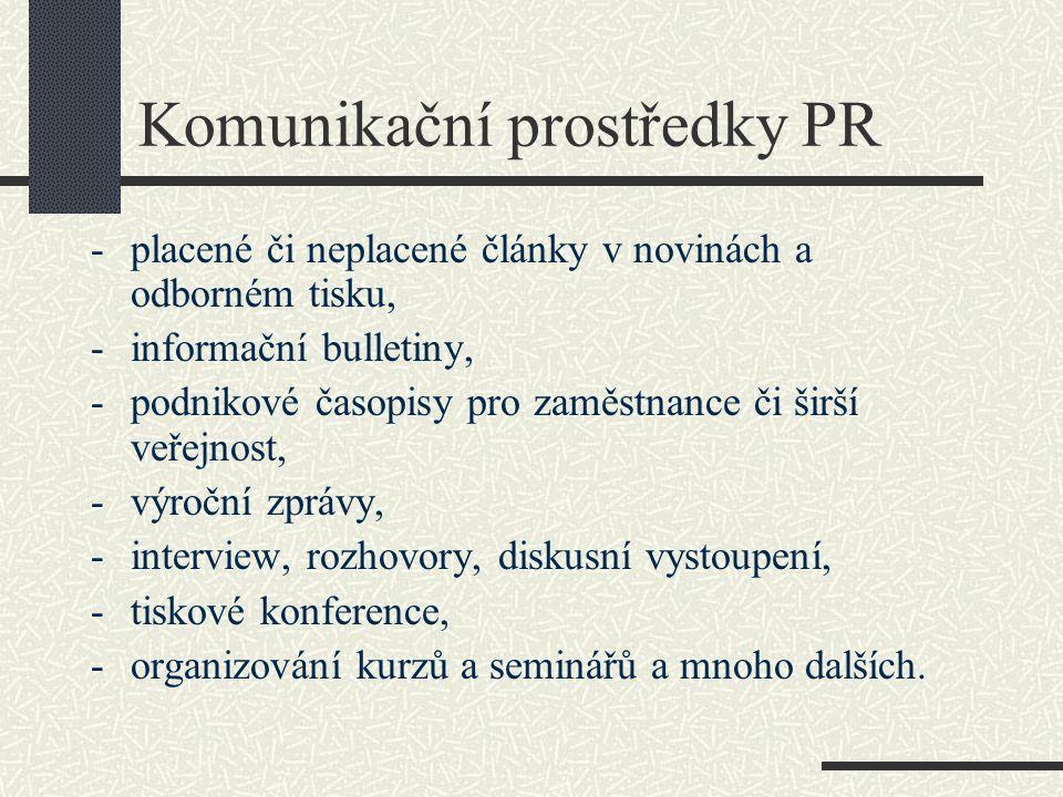 Komunikační prostředky PR